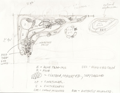 New Jersey Rain Garden Rebate Program on rain garden drawings, vegetable garden design sketch, rain garden construction plan view,
